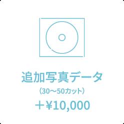 追加写真データ (30〜50カット) +¥10,000